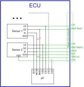schema HIL wiring better BreakOut