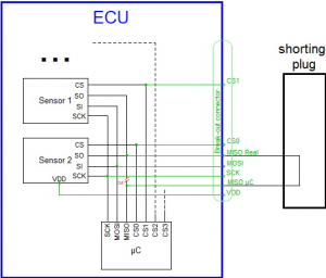 schema HIL wiring simple BreakOut shorting plug
