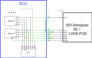 schema HIL wiring simple BreakOut with SPI-Simulyzer